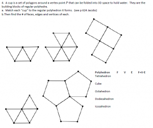 Polyhedral Nets, a repetition based approach